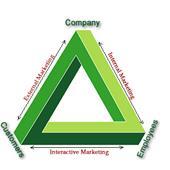 8 دلیل تغییر بودجه از سیستم باز مالی به بازاریابی درونی