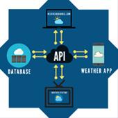 API  چیست ؟