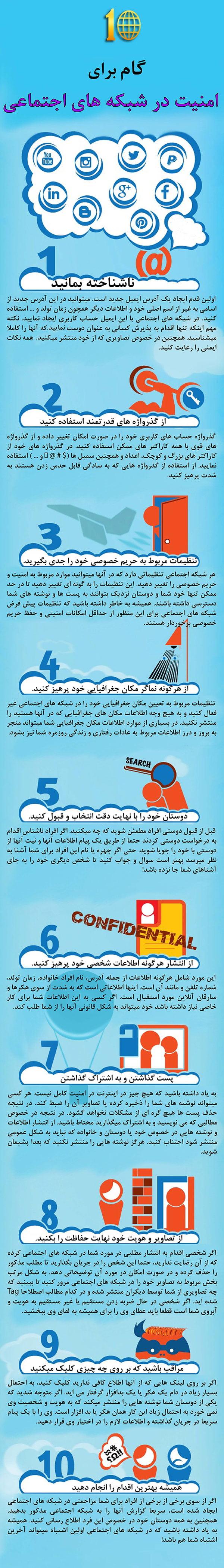 اینفوگرافی 10 گام برای امنیت در شبکه های اجتماعی title=